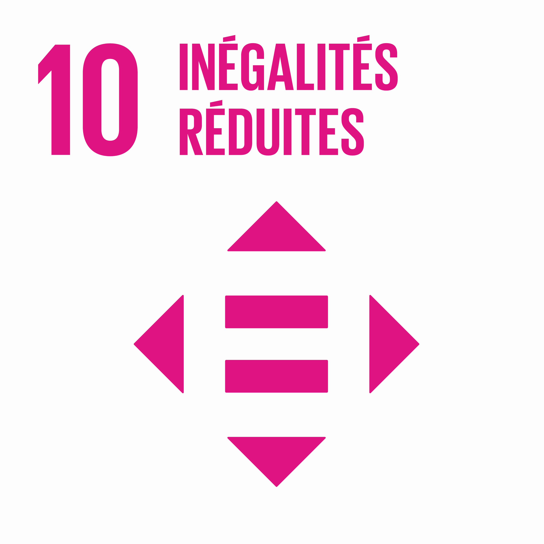 Inégalités réduites - Objectif 10